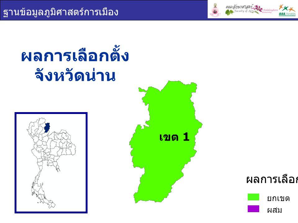 ฐานข้อมูลภูมิศาสตร์การเมือง ผลการเลือกตั้ง จังหวัดน่าน ยกเขต ผสม ผลการเลือกตั้ง เขต 1