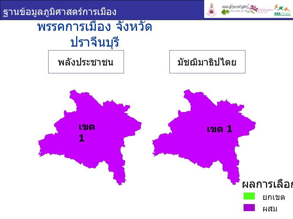 ฐานข้อมูลภูมิศาสตร์การเมือง ชื่อ - สกุล ภาพพรรค คะแนน เสียง ที่ได้ ร้อยละของคะแนน ที่ได้ ( ต่อจำนวน ผู้ใช้สิทธิเลือกตั้ง ) ร้อยละของคะแนน ที่ได้ ( ต่อจำนวน ผู้มีสิทธิเลือกตั้ง ) ชยุต ภุมมะกาญจนะ พลัง ประชาชน 94,78238.3531.07 สุนทร วิลาวัลย์ มัชฌิมาธิป ไตย 87,97435.5928.84 คงกฤช หงษ์วิไล พลัง ประชาชน 85,67334.6628.09 พรรคการเมือง : จังหวัด ปราจีนบุรี เขต 1 ยกเขต ผสม ผลการเลือกตั้ง เขต 1