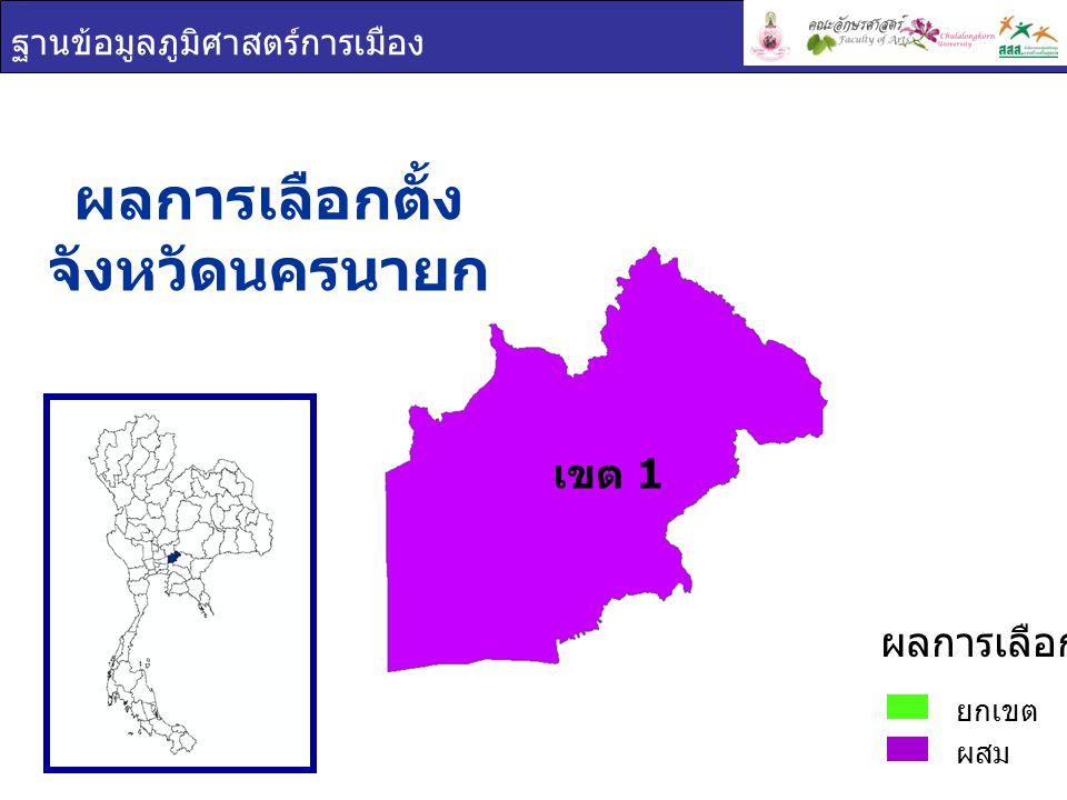 ฐานข้อมูลภูมิศาสตร์การเมือง เขต 1 ผลการเลือกตั้ง จังหวัดนครนายก ยกเขต ผสม ผลการเลือกตั้ง