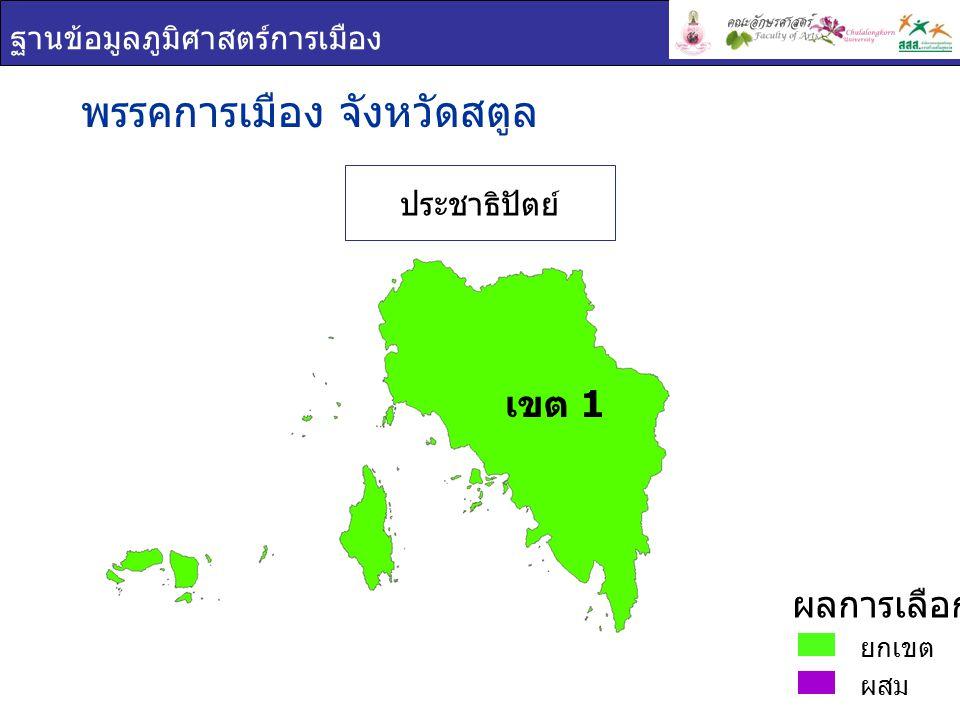 ฐานข้อมูลภูมิศาสตร์การเมือง เขต 1 พรรคการเมือง จังหวัดสตูล ยกเขต ผสม ผลการเลือกตั้ง ประชาธิปัตย์