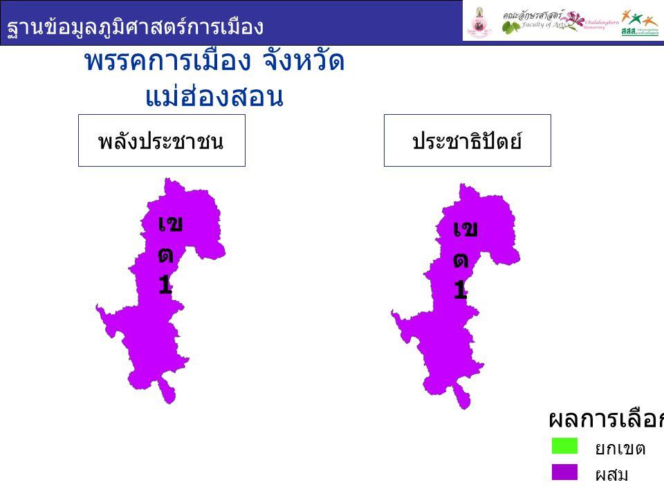 ฐานข้อมูลภูมิศาสตร์การเมือง พรรคการเมือง จังหวัด แม่ฮ่องสอน ยกเขต ผสม ผลการเลือกตั้ง ประชาธิปัตย์พลังประชาชน เข ต 1