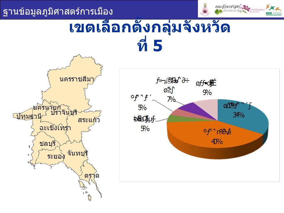 ฐานข้อมูลภูมิศาสตร์การเมือง เขตเลือกตั้งกลุ่มจังหวัด ที่ 5 ตราด จันทบุรี ระยอง ชลบุรี ฉะเชิงเทรา นครราชสีมา สระแก้ว ปทุมธานี นครนายก ปราจีนบุรี