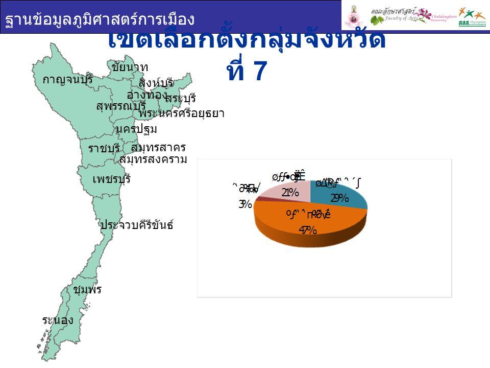 ฐานข้อมูลภูมิศาสตร์การเมือง เขตเลือกตั้งกลุ่มจังหวัด ที่ 7 ประจวบคีรีขันธ์ เพชรบุรี กาญจนบุรี ราชบุรี พระนครศรีอยุธยา สุพรรณบุรี สิงห์บุรี อ่างทอง ชัย