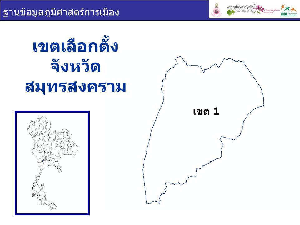 ฐานข้อมูลภูมิศาสตร์การเมือง เขต 1 การใช้สิทธิเลือกตั้ง จังหวัด สมุทรสงคราม เขตผู้มีสิทธิเลือกตั้งผู้ใช้สิทธิเลือกตั้งร้อยละผู้ใช้สิทธิเลือกตั้ง สมุทรสงคราม 148,291111,88275.45 เขต 1 148,291111,88275.45 ผู้มาใช้สิทธิเลือกตั้ง ผู้ไม่มาใช้สิทธิเลือกตั้ง ผลรวม 75.45% 24.55%