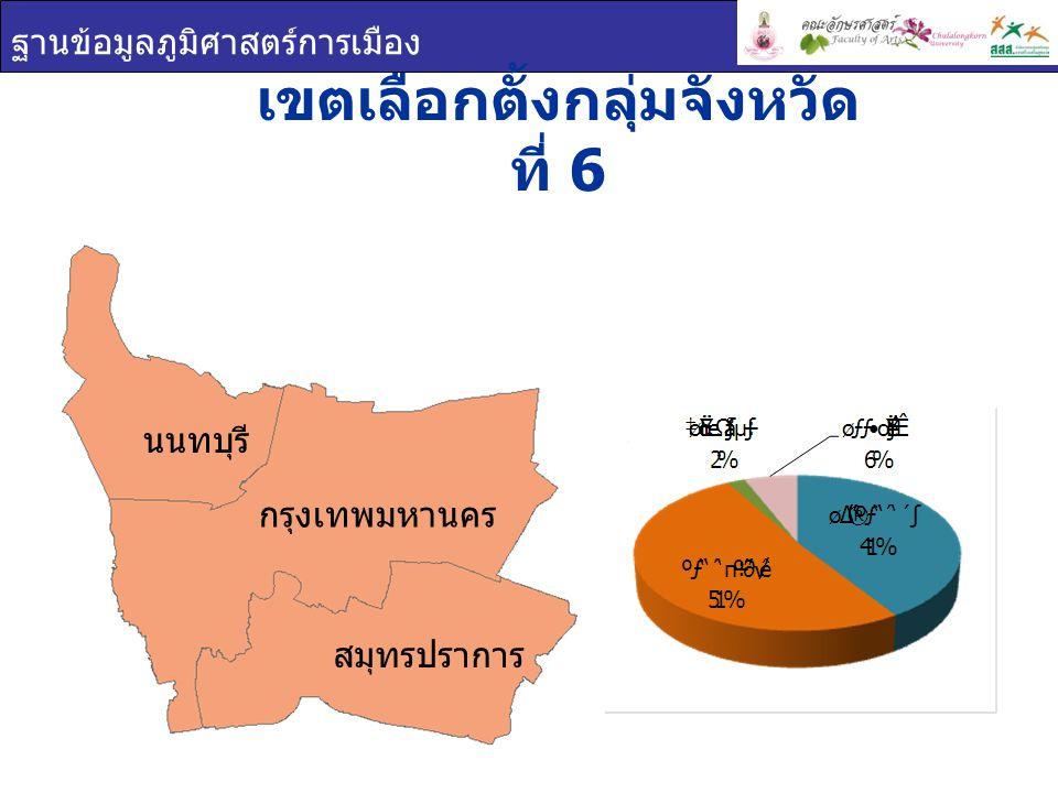 ฐานข้อมูลภูมิศาสตร์การเมือง เขตเลือกตั้งกลุ่มจังหวัด ที่ 6 กรุงเทพมหานคร สมุทรปราการ นนทบุรี