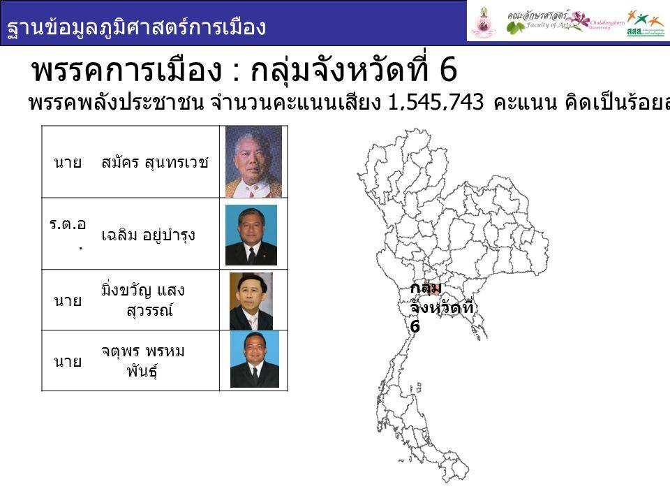ฐานข้อมูลภูมิศาสตร์การเมือง กลุ่ม จังหวัดที่ 6 พรรคการเมือง : กลุ่มจังหวัดที่ 6 ม.ร.ว.