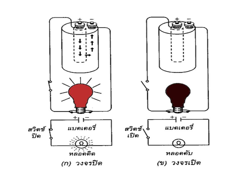 วงจรไฟฟ้าแบบอนุกรมเป็นการต่ออุปกรณ์ไฟฟ้าแบบเรียงกันไป โดยที่มีปริมาณของกระแสไฟฟ้าไหลผ่านทุกส่วนของวงจรเท่ากัน