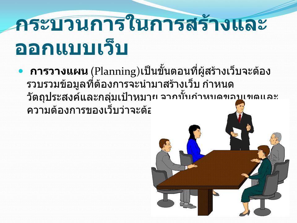 กระบวนการในการสร้างและ ออกแบบเว็บ  การวางแผน (Planning) เป็นขั้นตอนที่ผู้สร้างเว็บจะต้อง รวบรวมข้อมูลที่ต้องการจะนำมาสร้างเว็บ กำหนด วัตถุประสงค์และก
