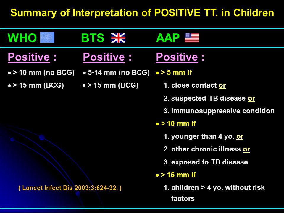 WHO BTS AAP Positive : Positive : Positive :  > 10 mm (no BCG)  5-14 mm (no BCG)  > 5 mm if  > 15 mm (BCG)  > 15 mm (BCG) 1. close contact or 2.