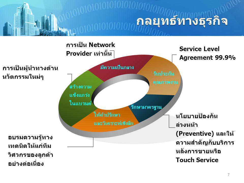 8 ISP Mobile Operator Data Center International Carrier, IPLC Private Enterprise การใช้งานวงจรสื่อสาร เชื่อมต่อโครงข่าย อินเตอร์เน็ต เชื่อมต่อลูกค้ากับ Data Center เชื่อมต่อระหว่าง Base Station เชื่อมต่อระหว่างประเทศ เชื่อมต่อโครงข่าย ส่วนบุคคล