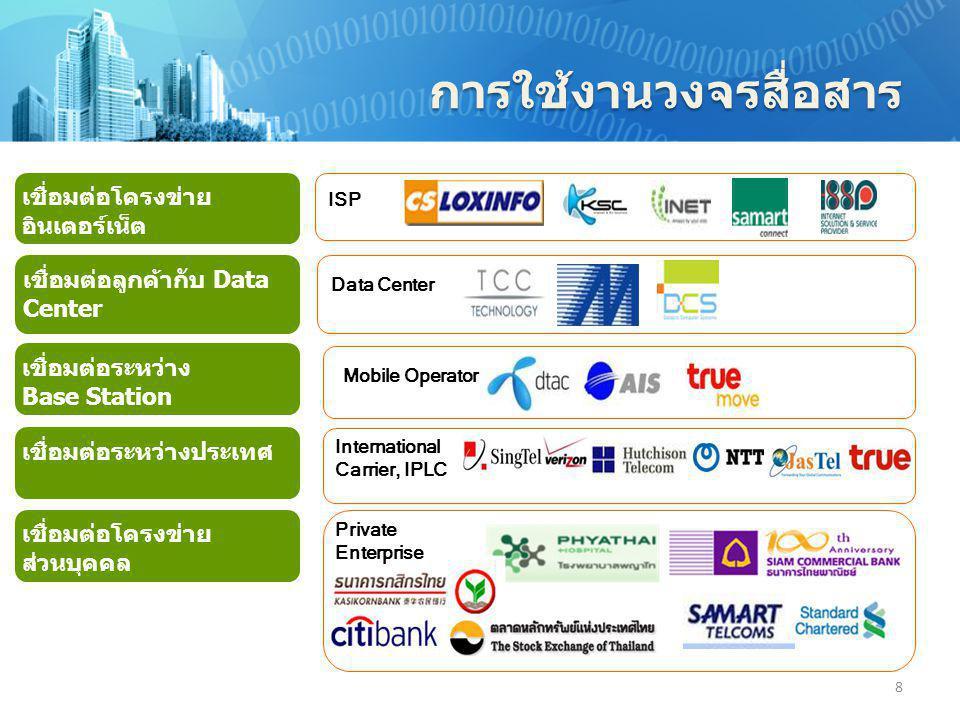 8 ISP Mobile Operator Data Center International Carrier, IPLC Private Enterprise การใช้งานวงจรสื่อสาร เชื่อมต่อโครงข่าย อินเตอร์เน็ต เชื่อมต่อลูกค้ากั