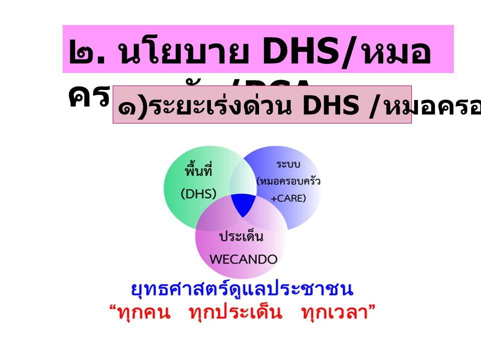 ๒. นโยบาย DHS/ หมอ ครอบครัว /PCA ๑)ระยะเร่งด่วน DHS / หมอครอบครัว