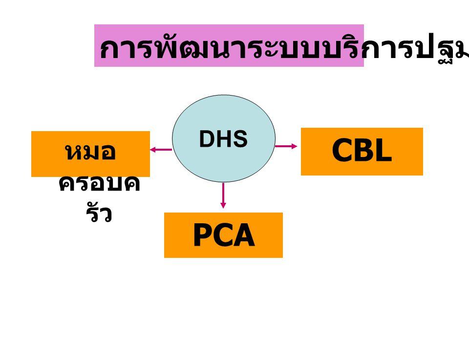 หมอ ครอบค รัว CBL DHS PCA การพัฒนาระบบบริการปฐมภูมิ