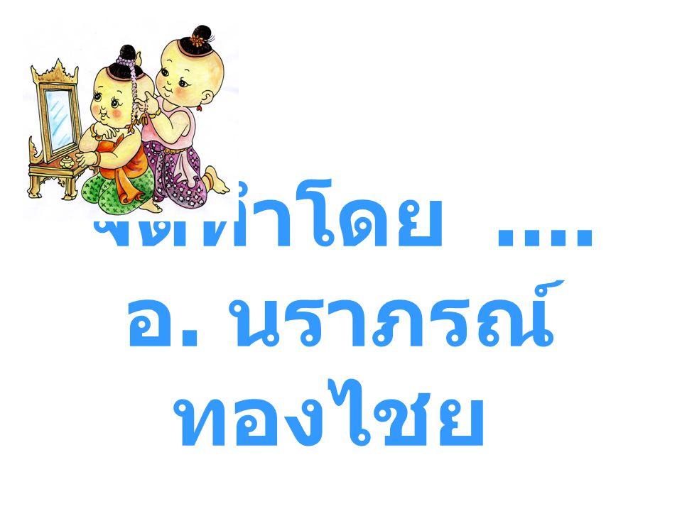 คำนำ ปัจจุบันการใช้ลักษณนามในภาษาไทย มีความคลาดเคลื่อนมาก แม้แต่คำที่เคยมี ลักษณนามใช้กันมานานแล้วก็ตาม ประกอบกับยังมีคำนามอีกเป็นจำนวนมาก ทั้งที่เป็นคำที่มีมาแต่เดิม แล้วใช้ผิด คำที่ เพิ่งเกิดขึ้นเพื่อใช้เรียกสิ่งใหม่ๆซึ่งยัง ไม่ได้กำหนดลักษณนามของคำนั้นๆไว้ให้ ถูกต้องชัดเจน ดังนั้นผู้จัดทำจึงรวบรวม คำ ลักษณนามที่มีใช้ในปัจจุบันมา นำเสนอโดยยึดหลักราชบัณฑิตยสถาน ผู้จัดทำหวังเป็นอย่างยิ่งว่าสื่อการสอน นี้จะเป็นประโยชน์สำหรับการเรียนการ สอนกลุ่มสาระภาษาไทยและขอให้ทุกคน ช่วยกันอนุรักษ์โดยใช้ลักษณนามใน ภาษาไทยให้ถูกต้องเพื่อให้คงอยู่คู่ ประเทศไทยสืบไป