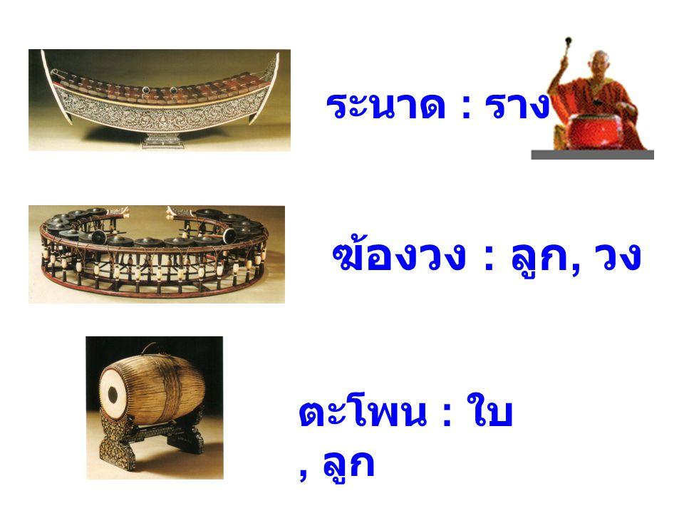 แบบทดสอบ กลุ่มสาระภาษาไทย เรื่องลักษณ นาม จำนวน ๑๐ ข้อ คำสั่ง จงเลือกคำตอบที่ถูกที่สุด ๑.