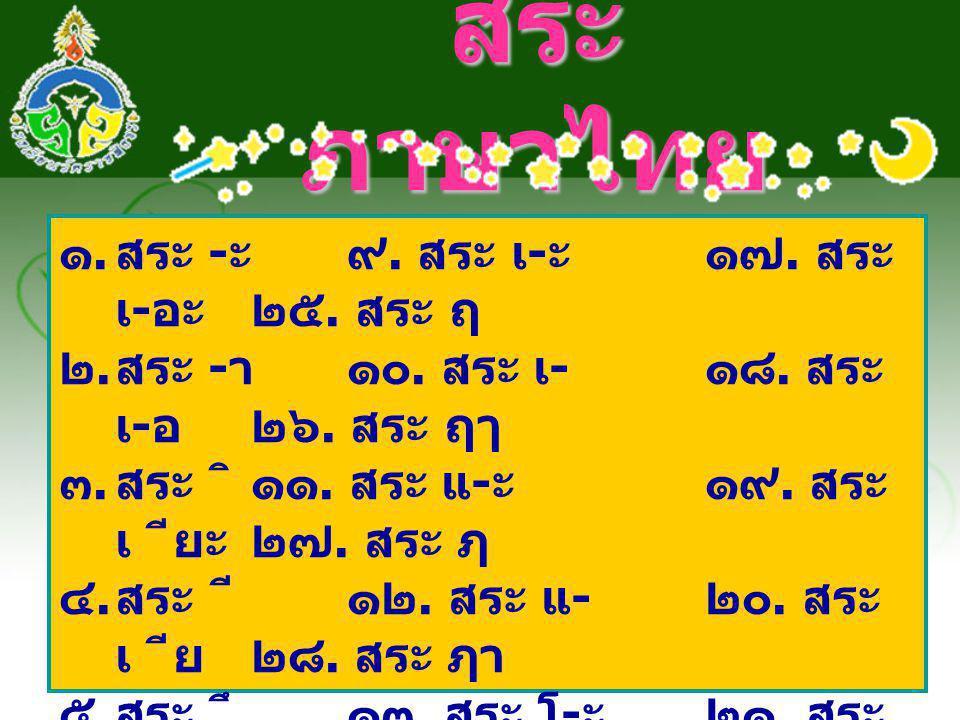 สระ ภาษาไทย ๑.สระ - ะ๙. สระ เ - ะ ๑๗. สระ เ - อะ๒๕. สระ ฤ ๒.สระ - า ๑๐. สระ เ - ๑๘. สระ เ - อ๒๖. สระ ฤๅ ๓.สระ ิ ๑๑. สระ แ - ะ ๑๙. สระ เ ียะ๒๗. สระ ฦ ๔