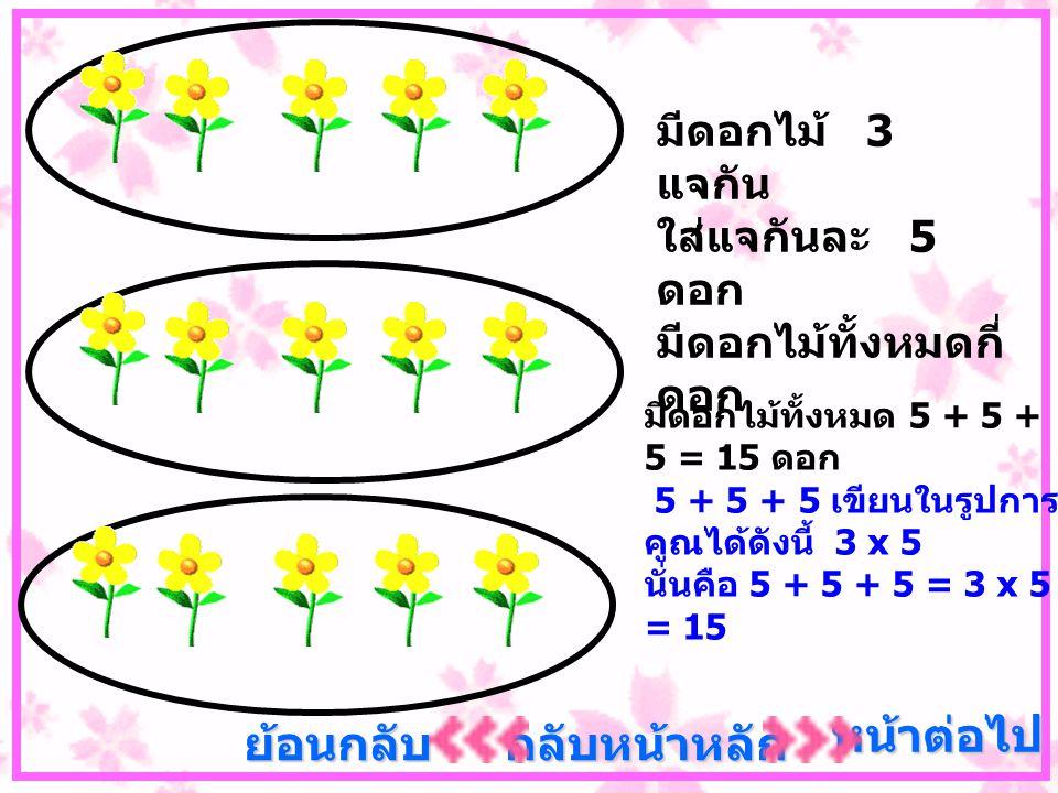 มีดอกไม้ 3 แจกัน ใส่แจกันละ 5 ดอก มีดอกไม้ทั้งหมดกี่ ดอก หน้าต่อไป กลับหน้าหลัก ย้อนกลับ มีดอกไม้ทั้งหมด 5 + 5 + 5 = 15 ดอก 5 + 5 + 5 เขียนในรูปการ คูณได้ดังนี้ 3 x 5 นั่นคือ 5 + 5 + 5 = 3 x 5 = 15