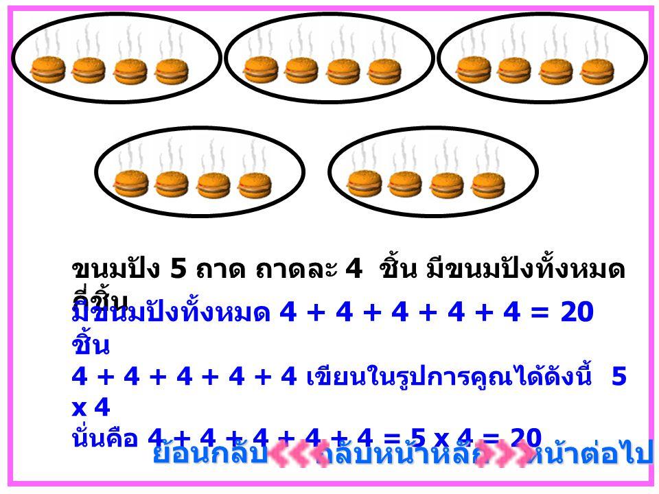 ขนมปัง 5 ถาด ถาดละ 4 ชิ้น มีขนมปังทั้งหมด กี่ชิ้น มีขนมปังทั้งหมด 4 + 4 + 4 + 4 + 4 = 20 ชิ้น 4 + 4 + 4 + 4 + 4 เขียนในรูปการคูณได้ดังนี้ 5 x 4 นั่นคือ 4 + 4 + 4 + 4 + 4 = 5 x 4 = 20 หน้าต่อไป กลับหน้าหลัก ย้อนกลับ