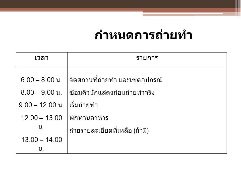 กำหนดการถ่ายทำ เวลารายการ 6.00 – 8.00 น. 8.00 – 9.00 น. 9.00 – 12.00 น. 12.00 – 13.00 น. 13.00 – 14.00 น. จัดสถานที่ถ่ายทำ และเซตอุปกรณ์ ซ้อมคิวนักแสด