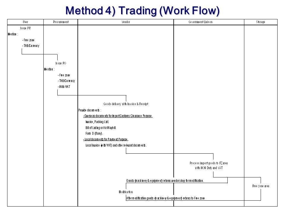Method 4) Trading (Work Flow)