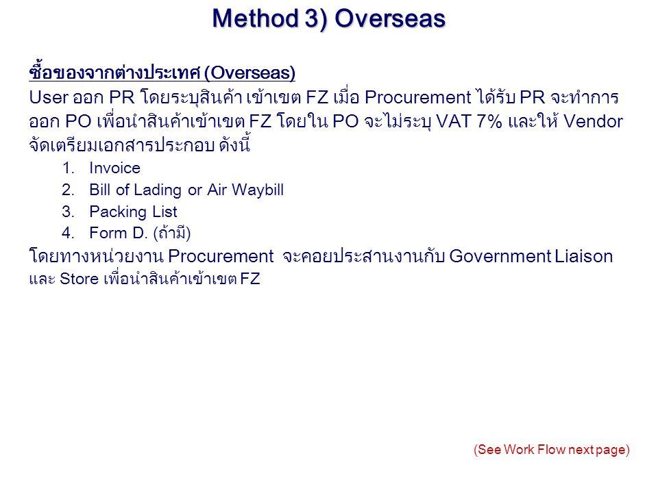 Method 3) Overseas ซื้อของจากต่างประเทศ (Overseas) User ออก PR โดยระบุสินค้า เข้าเขต FZ เมื่อ Procurement ได้รับ PR จะทำการ ออก PO เพื่อนำสินค้าเข้าเข