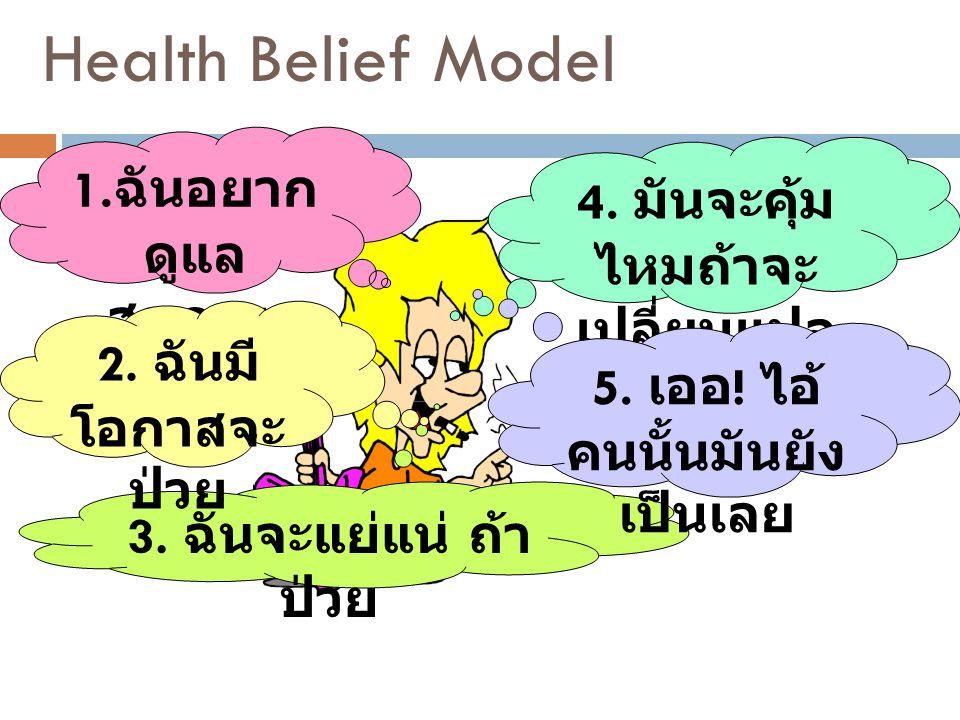 Health Belief Model 1. ฉันอยาก ดูแล สุขภาพ ตัวเอง 4. มันจะคุ้ม ไหมถ้าจะ เปลี่ยนแปล ง 3. ฉันจะแย่แน่ ถ้า ป่วย 2. ฉันมี โอกาสจะ ป่วย 5. เออ ! ไอ้ คนนั้น