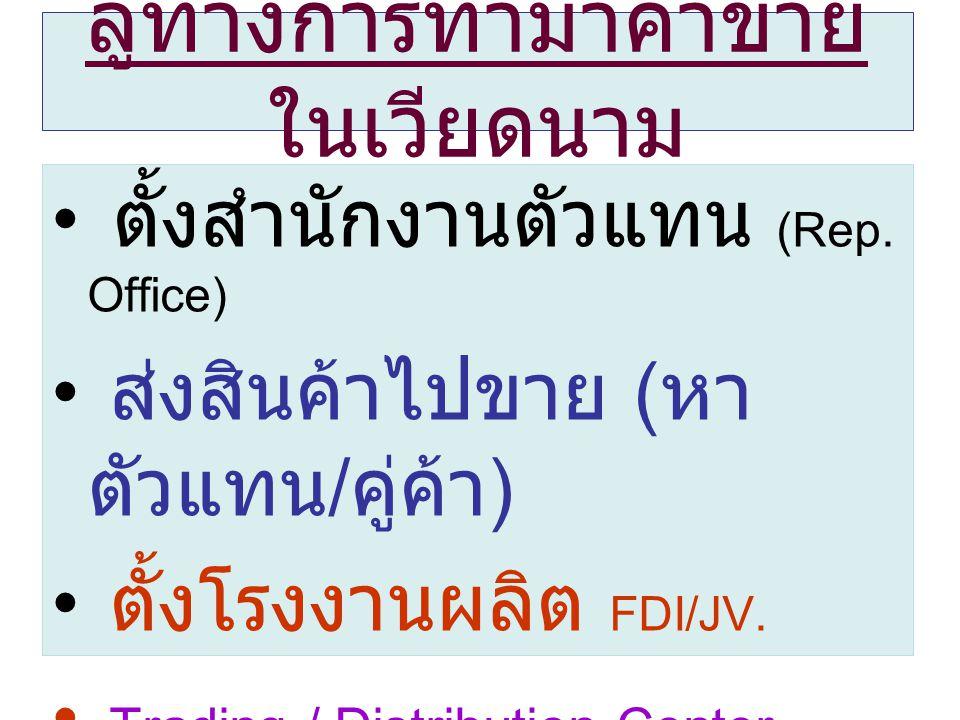 ลู่ทางการทำมาค้าขาย ในเวียดนาม • ตั้งสำนักงานตัวแทน (Rep. Office) • ส่งสินค้าไปขาย ( หา ตัวแทน / คู่ค้า ) • ตั้งโรงงานผลิต FDI/JV. • Trading / Distrib