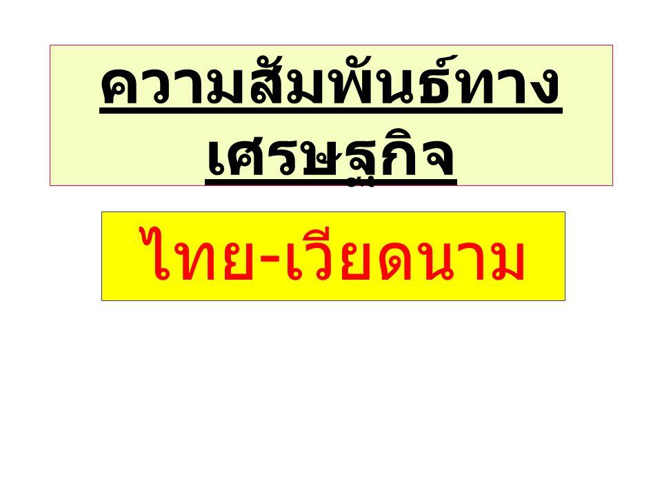 ความสัมพันธ์ทาง เศรษฐกิจ ไทย - เวียดนาม