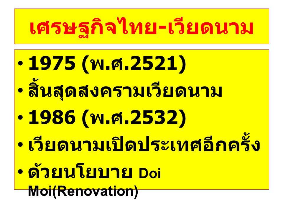 เศรษฐกิจไทย - เวียดนาม •1975 ( พ. ศ.2521) • สิ้นสุดสงครามเวียดนาม •1986 ( พ. ศ.2532) • เวียดนามเปิดประเทศอีกครั้ง • ด้วยนโยบาย Doi Moi(Renovation)
