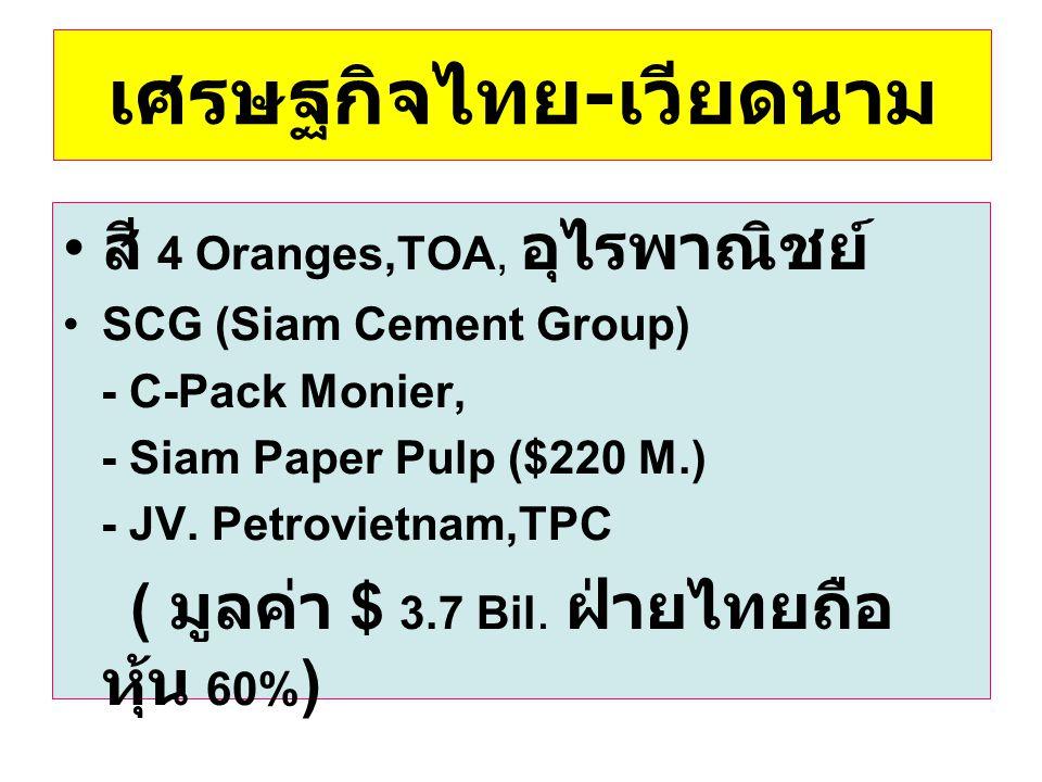 เศรษฐกิจไทย - เวียดนาม • สี 4 Oranges,TOA, อุไรพาณิชย์ •SCG (Siam Cement Group) - C-Pack Monier, - Siam Paper Pulp ($220 M.) - JV. Petrovietnam,TPC (