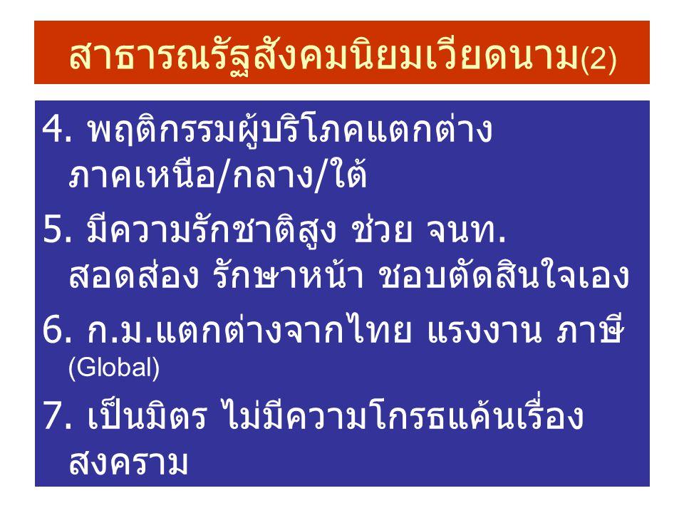 สาธารณรัฐสังคมนิยมเวียดนาม (2) 4. พฤติกรรมผู้บริโภคแตกต่าง ภาคเหนือ / กลาง / ใต้ 5. มีความรักชาติสูง ช่วย จนท. สอดส่อง รักษาหน้า ชอบตัดสินใจเอง 6. ก.