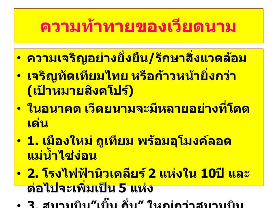 ความท้าทายของเวียดนาม • ความเจริญอย่างยั่งยืน / รักษาสิ่งแวดล้อม • เจริญทัดเทียมไทย หรือก้าวหน้ายิ่งกว่า ( เป้าหมายสิงคโปร์ ) • ในอนาคต เวีดยนามจะมีหลายอย่างที่โดด เด่น •1.