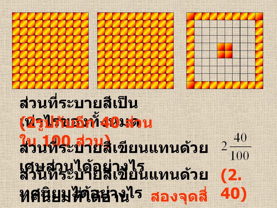 ส่วนที่ระบายสีเป็น เท่าไรของทั้งหมด (2 รูปกับอีก 40 ส่วน ใน 100 ส่วน ) ส่วนที่ระบายสีเขียนแทนด้วย เศษส่วนได้อย่างไร ส่วนที่ระบายสีเขียนแทนด้วย ทศนิยมไ