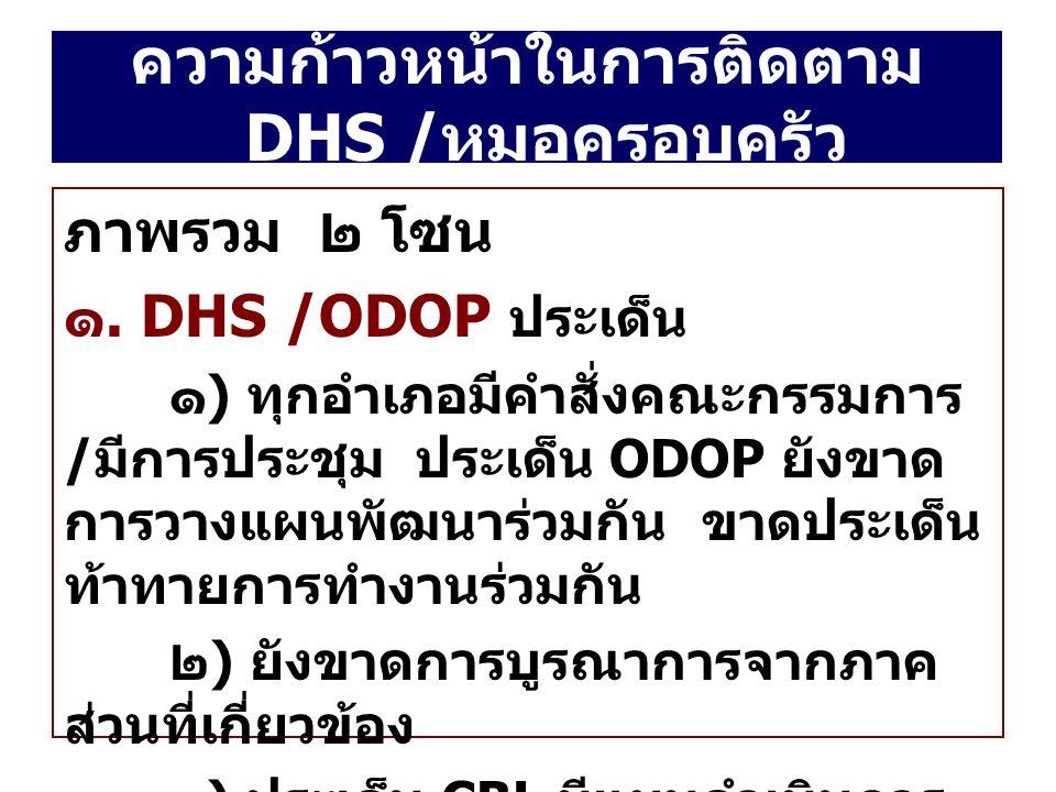 ความก้าวหน้าในการติดตาม DHS / หมอครอบครัว ภาพรวม ๒ โซน ๑. DHS /ODOP ประเด็น ๑ ) ทุกอำเภอมีคำสั่งคณะกรรมการ / มีการประชุม ประเด็น ODOP ยังขาด การวางแผน