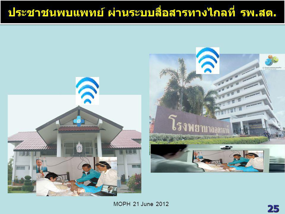 MOPH 21 June 2012 ประชาชนพบแพทย์ ผ่านระบบสื่อสารทางไกลที่ รพ.สต. 25