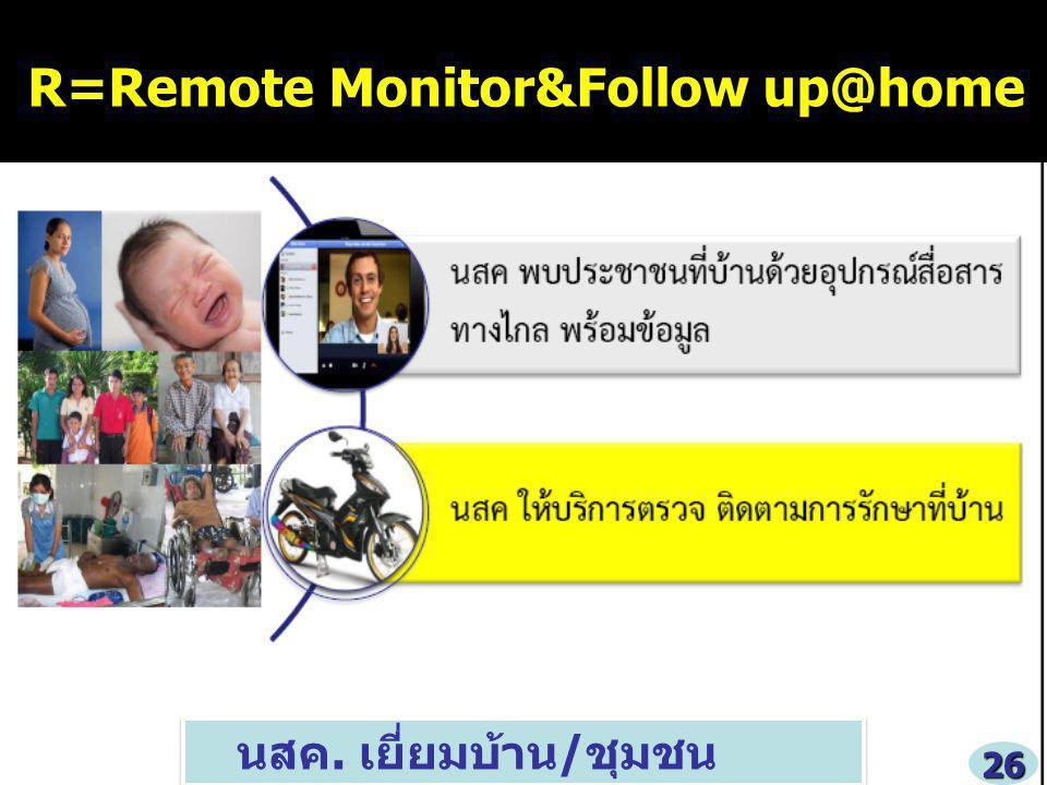 นสค. เยี่ยมบ้าน/ชุมชน R=Remote Monitor&Follow up@home26