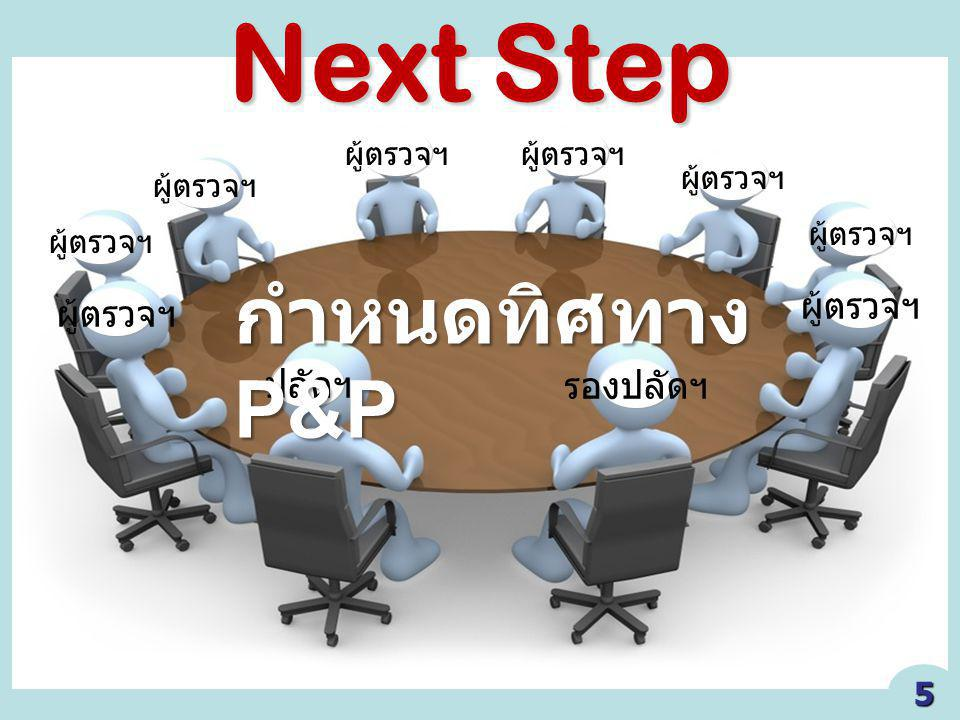 Next Step ผู้ตรวจฯ รองปลัดฯ ปลัดฯ ผู้ตรวจฯ กำหนดทิศทาง P&P 5