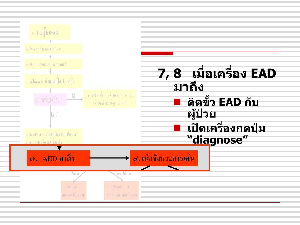 """7, 8 เมื่อเครื่อง EAD มาถึง  ติดขั้ว EAD กับ ผู้ป่วย  เปิดเครื่องกดปุ่ม """"diagnose"""""""