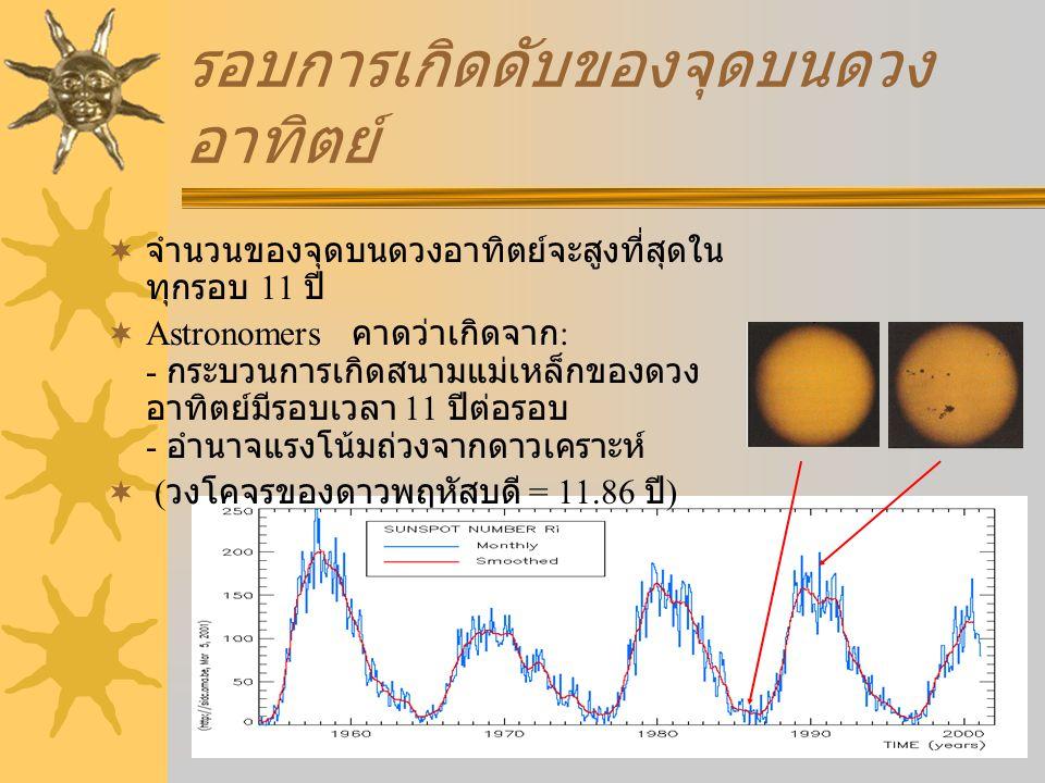รอบการเกิดดับของจุดบนดวง อาทิตย์  จำนวนของจุดบนดวงอาทิตย์จะสูงที่สุดใน ทุกรอบ 11 ปี  Astronomers คาดว่าเกิดจาก : - กระบวนการเกิดสนามแม่เหล็กของดวง อ