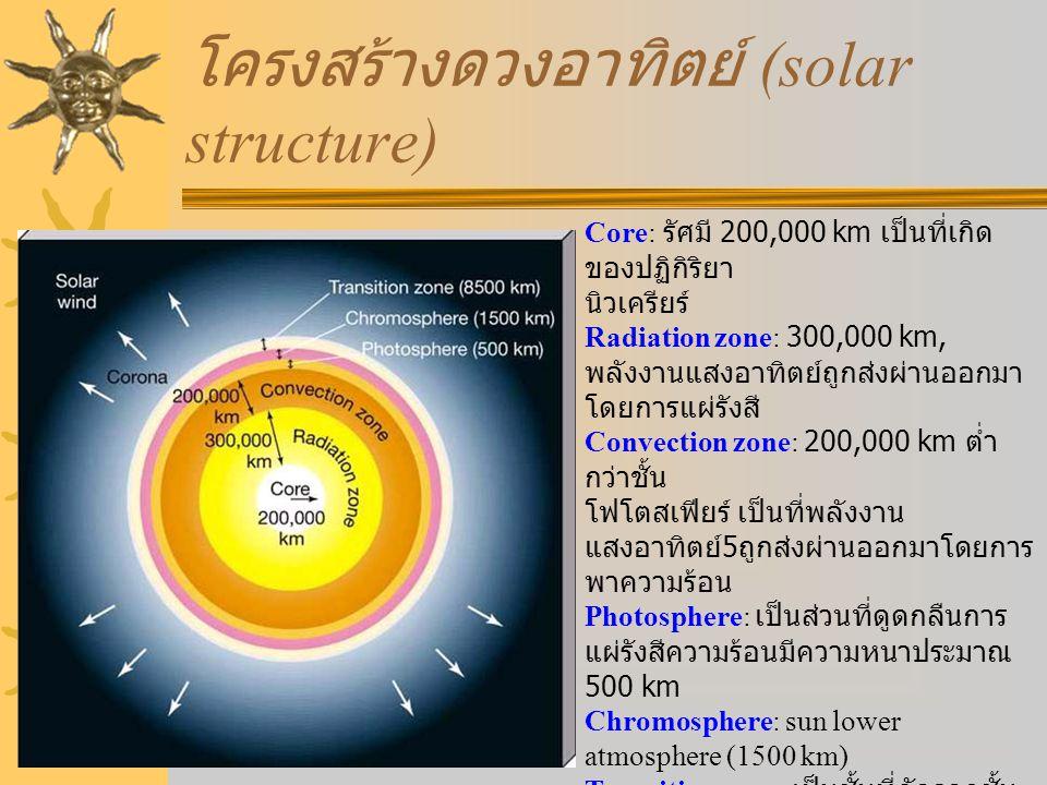 โครงสร้างดวงอาทิตย์ (solar structure) Core: รัศมี 200,000 km เป็นที่เกิด ของปฏิกิริยา นิวเครียร์ Radiation zone: 300,000 km, พลังงานแสงอาทิตย์ถูกส่งผ่