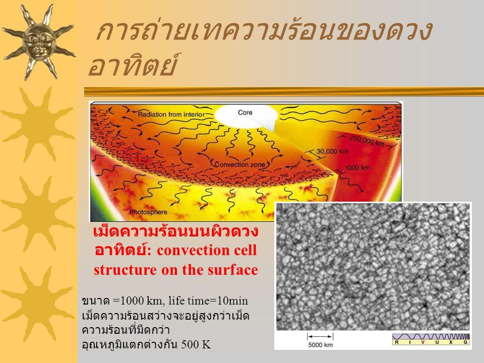 การถ่ายเทความร้อนของดวง อาทิตย์ เม็ดความร้อนบนผิวดวง อาทิตย์ : convection cell structure on the surface ขนาด =1000 km, life time=10min เม็ดความร้อนสว่