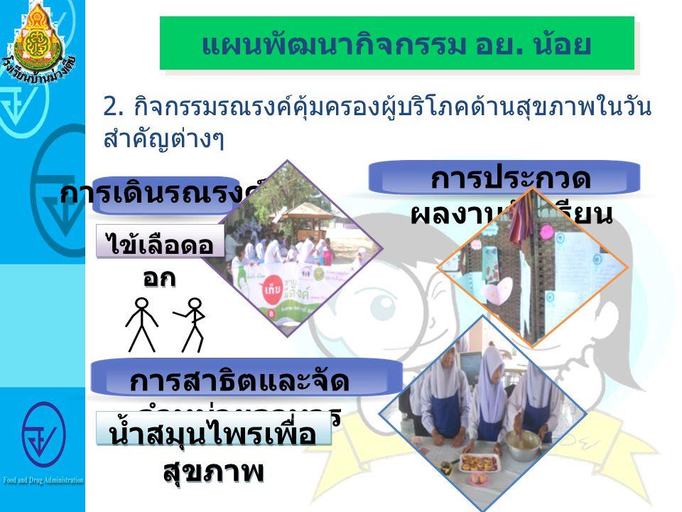 แผนพัฒนากิจกรรม อย. น้อย 2. กิจกรรมรณรงค์คุ้มครองผู้บริโภคด้านสุขภาพในวัน สำคัญต่างๆ การเดินรณรงค์ การสาธิตและจัด จำหน่ายอาหาร การประกวด ผลงานนักเรียน