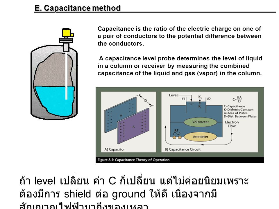 E. Capacitance method Capacitance is the ratio of the electric charge on one of a pair of conductors to the potential difference between the conductor