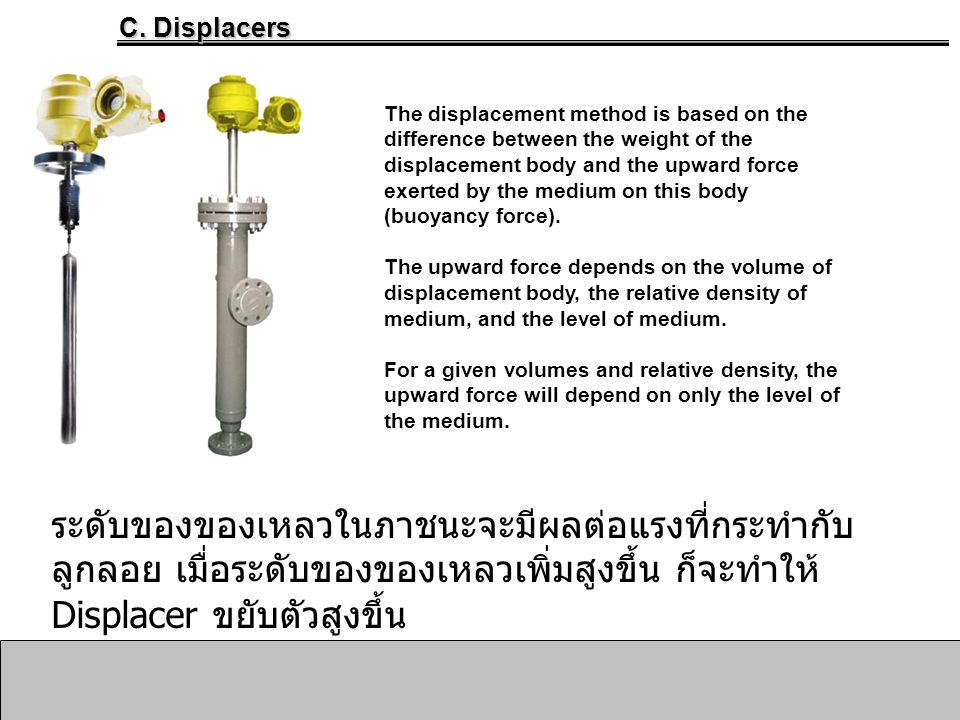 C. Displacers The displacement method is based on the difference between the weight of the displacement body and the upward force exerted by the mediu