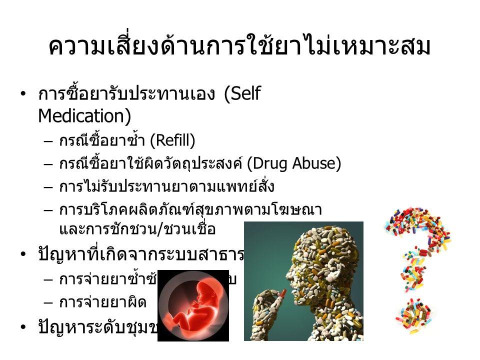 ตัวอย่างการ ใช้ยาไม่ เหมาะสม ปัญหาระดับ ชุมชน