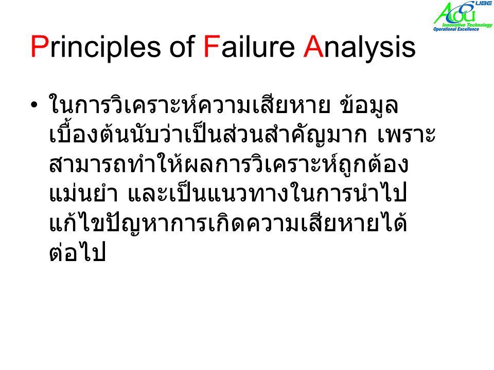• ในการวิเคราะห์ความเสียหาย ข้อมูล เบื้องต้นนับว่าเป็นส่วนสำคัญมาก เพราะ สามารถทำให้ผลการวิเคราะห์ถูกต้อง แม่นยำ และเป็นแนวทางในการนำไป แก้ไขปัญหาการเกิดความเสียหายได้ ต่อไป Principles of Failure Analysis