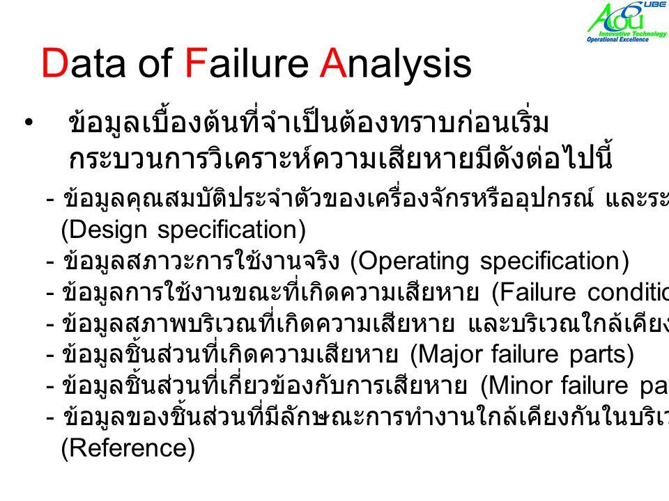 Data of Failure Analysis • ข้อมูลเบื้องต้นที่จำเป็นต้องทราบก่อนเริ่ม กระบวนการวิเคราะห์ความเสียหายมีดังต่อไปนี้ - ข้อมูลคุณสมบัติประจำตัวของเครื่องจักรหรืออุปกรณ์ และระบบต่างๆที่เกี่ยวข้อง (Design specification) - ข้อมูลสภาวะการใช้งานจริง (Operating specification) - ข้อมูลการใช้งานขณะที่เกิดความเสียหาย (Failure condition) - ข้อมูลสภาพบริเวณที่เกิดความเสียหาย และบริเวณใกล้เคียง (Failure environment) - ข้อมูลชิ้นส่วนที่เกิดความเสียหาย (Major failure parts) - ข้อมูลชิ้นส่วนที่เกี่ยวข้องกับการเสียหาย (Minor failure parts) - ข้อมูลของชิ้นส่วนที่มีลักษณะการทำงานใกล้เคียงกันในบริเวณอื่นที่ไม่เสียหาย (Reference)