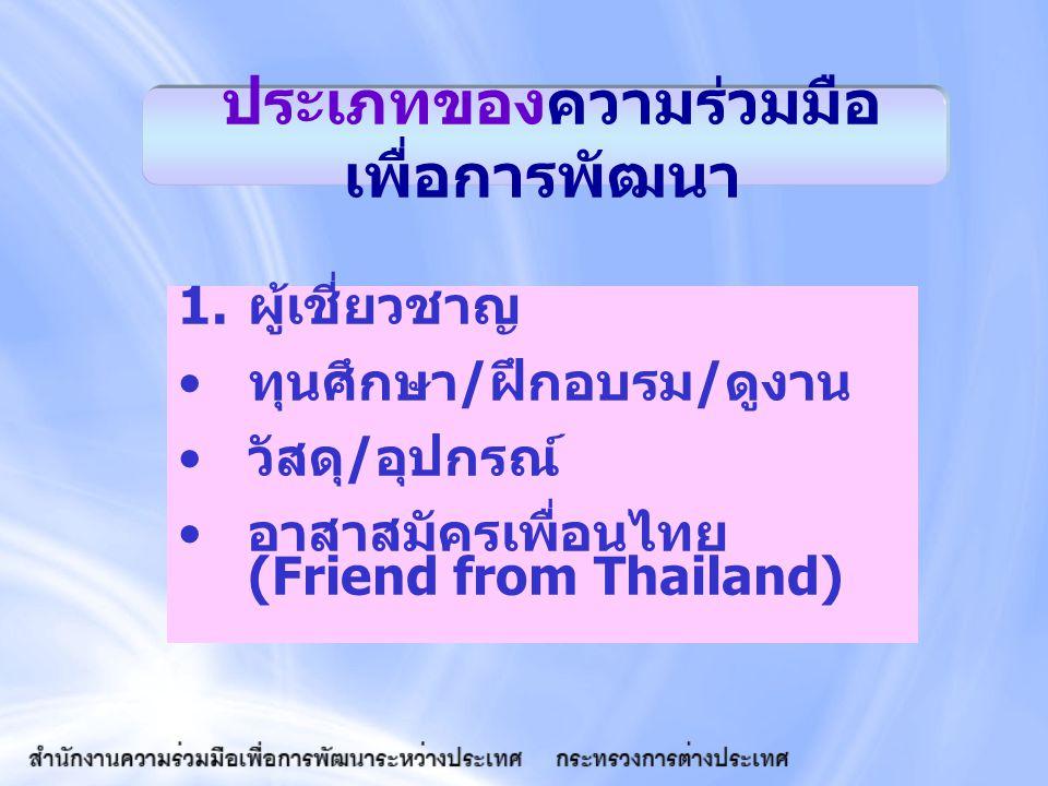 ประเภทของความร่วมมือ เพื่อการพัฒนา 1. ผู้เชี่ยวชาญ • ทุนศึกษา / ฝึกอบรม / ดูงาน • วัสดุ / อุปกรณ์ • อาสาสมัครเพื่อนไทย (Friend from Thailand)