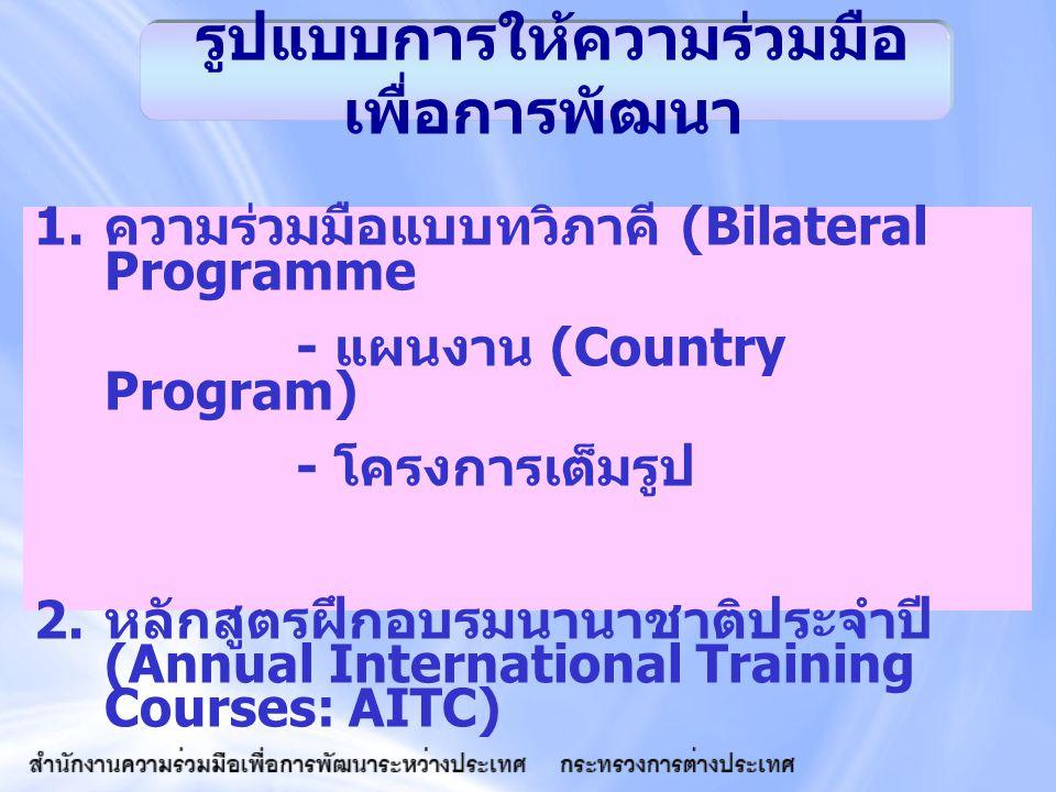 รูปแบบการให้ความร่วมมือ เพื่อการพัฒนา 1. ความร่วมมือแบบทวิภาคี (Bilateral Programme - แผนงาน (Country Program) - โครงการเต็มรูป 2. หลักสูตรฝึกอบรมนานา
