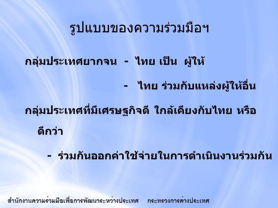 รูปแบบของความร่วมมือฯ กลุ่มประเทศยากจน - ไทย เป็น ผู้ให้ - ไทย ร่วมกับแหล่งผู้ให้อื่น กลุ่มประเทศที่มีเศรษฐกิจดี ใกล้เคียงกับไทย หรือ ดีกว่า - ร่วมกัน